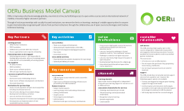 OERu BusinessModel Canvas image